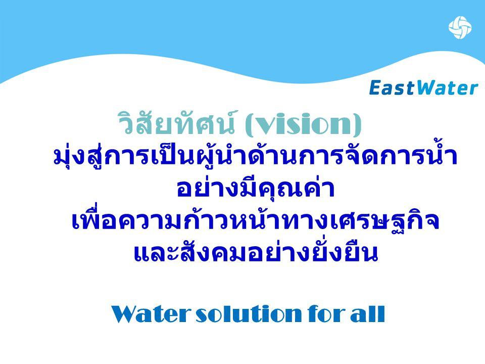 วิสัยทัศน์ (vision) มุ่งสู่การเป็นผู้นำด้านการจัดการน้ำ อย่างมีคุณค่า เพื่อความก้าวหน้าทางเศรษฐกิจ และสังคมอย่างยั่งยืน Water solution for all