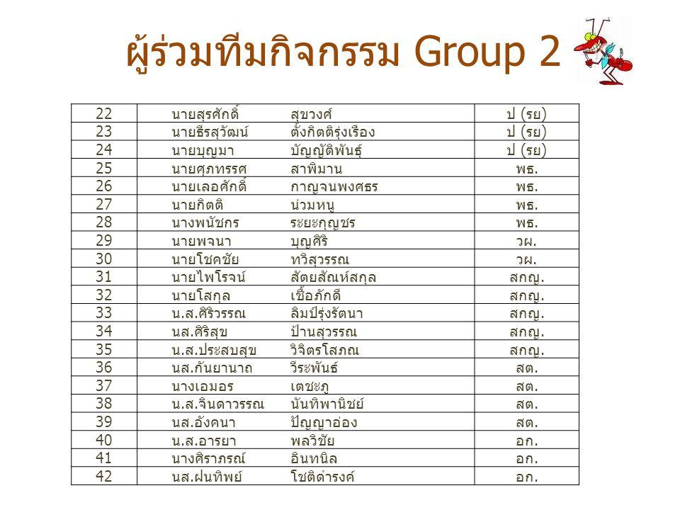 ผู้ร่วมทีมกิจกรรม Group 2 22 นายสุรศักดิ์สุขวงศ์ป ( รย ) 23 นายธีรสุวัฒน์ตั้งกิตติรุ่งเรืองป ( รย ) 24 นายบุญมาบัญญัติพันธุ์ป ( รย ) 25 นายศุภทรรศสาพิ