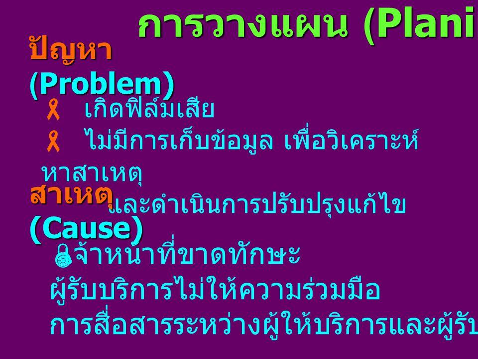 ปัญหา (Problem) การวางแผน (Planing )  เกิดฟิล์มเสีย  ไม่มีการเก็บข้อมูล เพื่อวิเคราะห์ หาสาเหตุ และดำเนินการปรับปรุงแก้ไข สาเหตุ (Cause)  เจ้าหน้าท