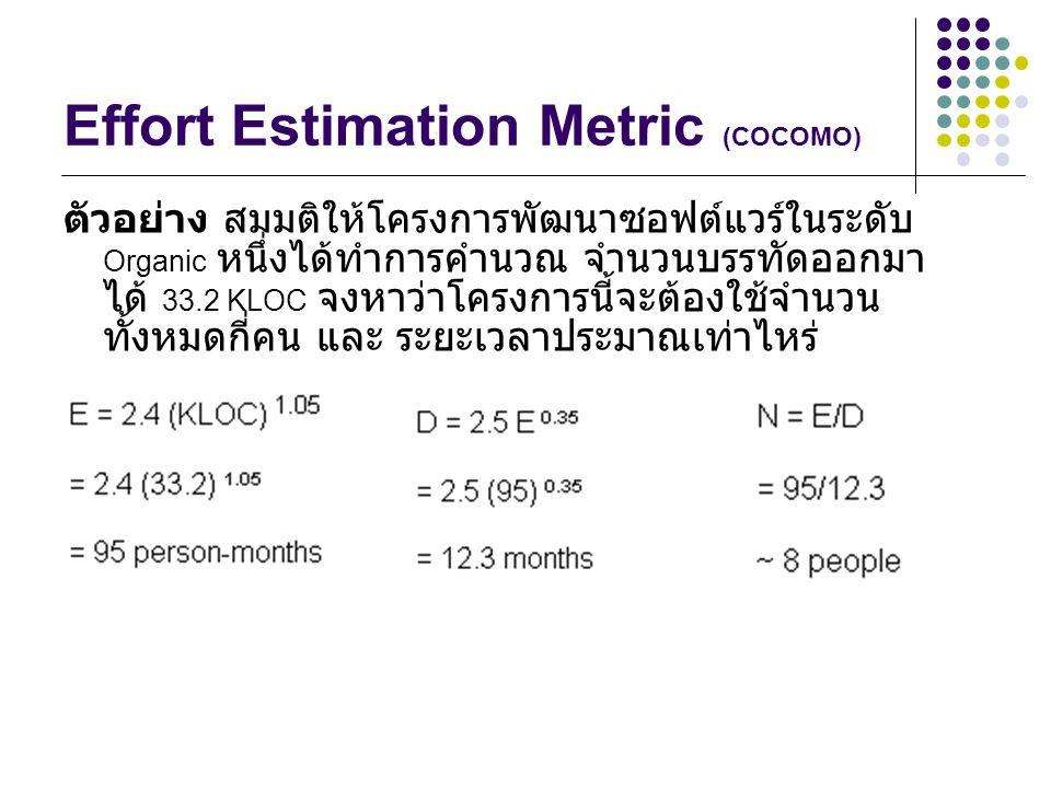 Effort Estimation Metric (COCOMO) ตัวอย่าง สมมติให้โครงการพัฒนาซอฟต์แวร์ในระดับ Organic หนึ่งได้ทำการคำนวณ จำนวนบรรทัดออกมา ได้ 33.2 KLOC จงหาว่าโครงการนี้จะต้องใช้จำนวน ทั้งหมดกี่คน และ ระยะเวลาประมาณเท่าไหร่