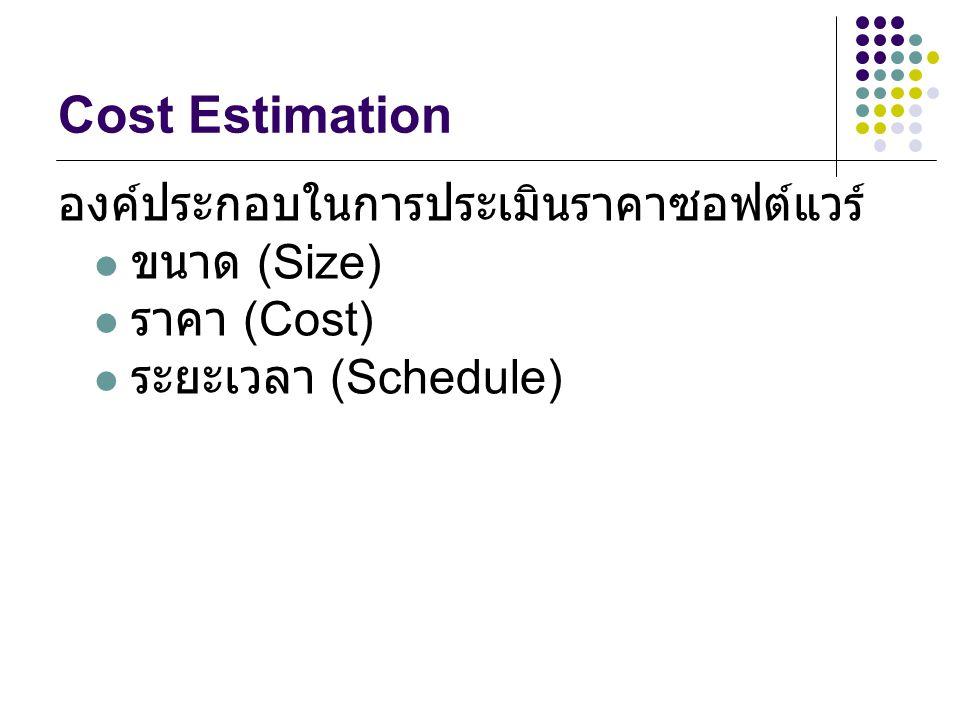 Cost Estimation องค์ประกอบในการประเมินราคาซอฟต์แวร์ ขนาด (Size) ราคา (Cost) ระยะเวลา (Schedule)