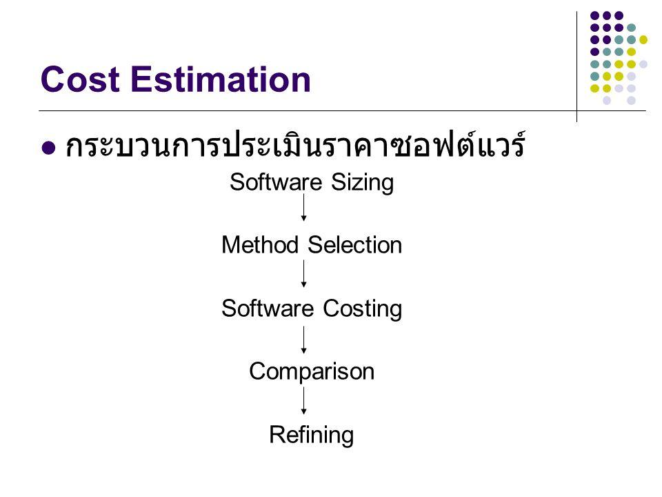 Cost Estimation กระบวนการประเมินราคาซอฟต์แวร์ Software Sizing Method Selection Software Costing Comparison Refining