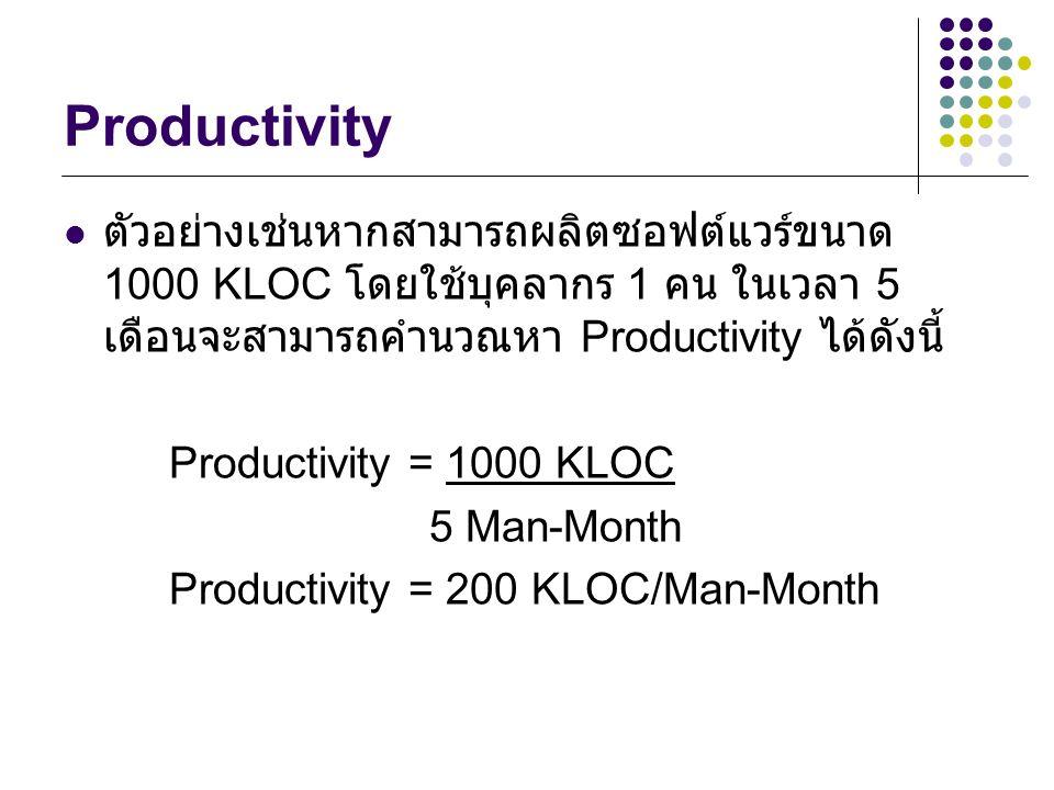 Productivity ตัวอย่างเช่นหากสามารถผลิตซอฟต์แวร์ขนาด 1000 KLOC โดยใช้บุคลากร 1 คน ในเวลา 5 เดือนจะสามารถคำนวณหา Productivity ได้ดังนี้ Productivity = 1000 KLOC 5 Man-Month Productivity = 200 KLOC/Man-Month