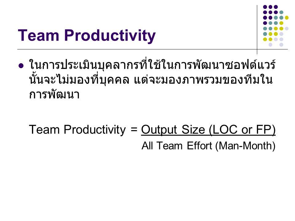 Team Productivity ในการประเมินบุคลากรที่ใช้ในการพัฒนาซอฟต์แวร์ นั้นจะไม่มองที่บุคคล แต่จะมองภาพรวมของทีมใน การพัฒนา Team Productivity = Output Size (LOC or FP) All Team Effort (Man-Month)