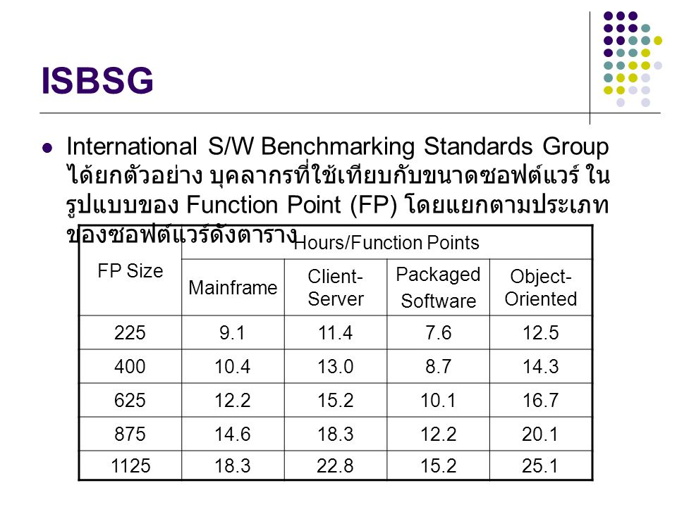 ISBSG International S/W Benchmarking Standards Group ได้ยกตัวอย่าง บุคลากรที่ใช้เทียบกับขนาดซอฟต์แวร์ ใน รูปแบบของ Function Point (FP) โดยแยกตามประเภท ของซอฟต์แวร์ดังตาราง FP Size Hours/Function Points Mainframe Client- Server Packaged Software Object- Oriented 2259.111.47.612.5 40010.413.08.714.3 62512.215.210.116.7 87514.618.312.220.1 112518.322.815.225.1
