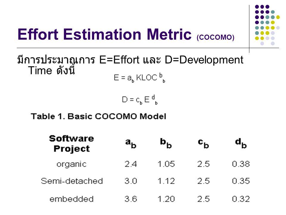 Effort Estimation Metric (COCOMO) มีการประมาณการ E=Effort และ D=Development Time ดังนี้
