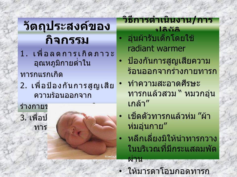 วัตถุประสงค์ของ กิจกรรม 1. เพื่อลดการเกิดภาวะ อุณหภูมิกายต่ำใน ทารกแรกเกิด 2. เพื่อป้องกันการสูญเสีย ความร้อนออกจาก ร่างกายของทารกแรกเกิด 3. เพื่อปรับ