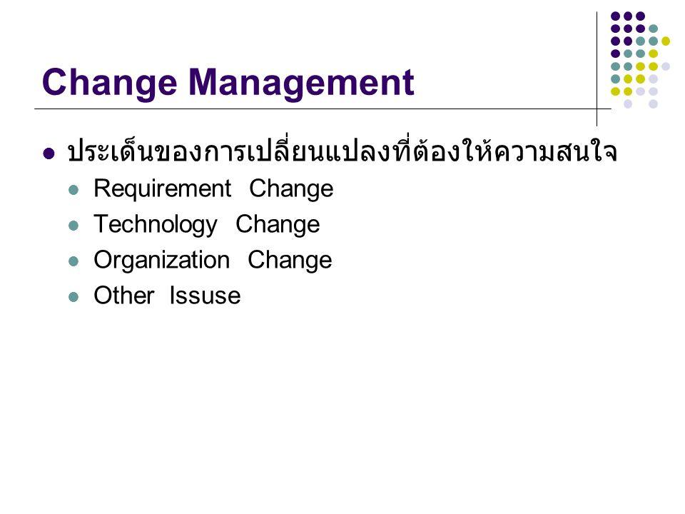 Change Management ประเด็นของการเปลี่ยนแปลงที่ต้องให้ความสนใจ Requirement Change Technology Change Organization Change Other Issuse