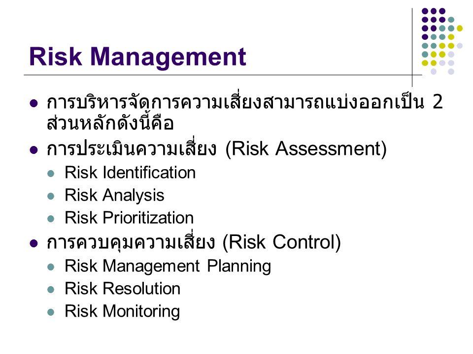 Risk Management การบริหารจัดการความเสี่ยงสามารถแบ่งออกเป็น 2 ส่วนหลักดังนี้คือ การประเมินความเสี่ยง (Risk Assessment) Risk Identification Risk Analysis Risk Prioritization การควบคุมความเสี่ยง (Risk Control) Risk Management Planning Risk Resolution Risk Monitoring