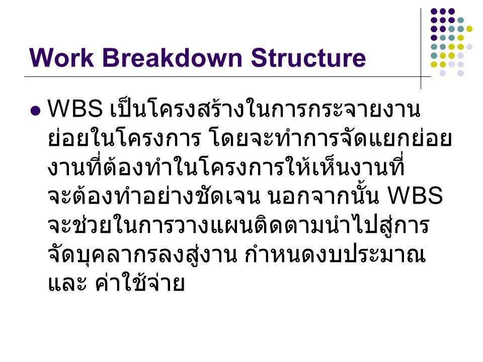 Work Breakdown Structure WBS เป็นโครงสร้างในการกระจายงาน ย่อยในโครงการ โดยจะทำการจัดแยกย่อย งานที่ต้องทำในโครงการให้เห็นงานที่ จะต้องทำอย่างชัดเจน นอก
