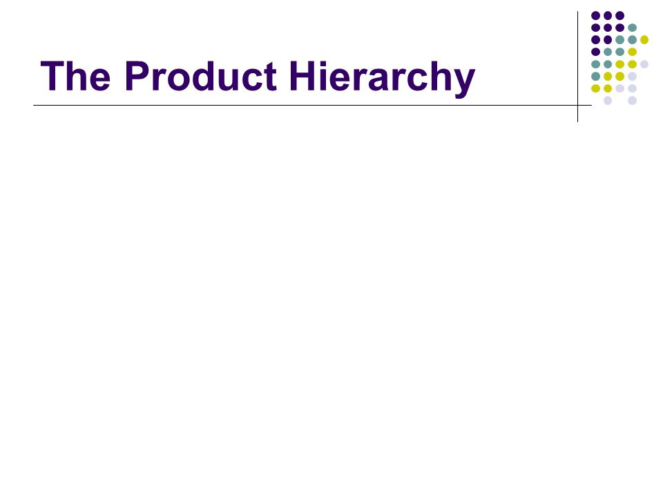 The Product Hierarchy