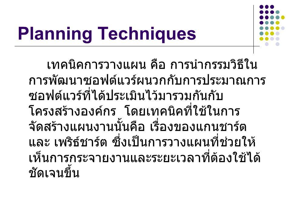 Planning Techniques เทคนิคการวางแผน คือ การนำกรรมวิธีใน การพัฒนาซอฟต์แวร์ผนวกกับการประมาณการ ซอฟต์แวร์ที่ได้ประเมินไว้มารวมกันกับ โครงสร้างองค์กร โดยเ