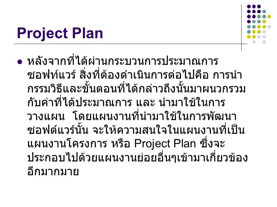 Project Plan หลังจากที่ได้ผ่านกระบวนการประมาณการ ซอฟท์แวร์ สิ่งที่ต้องดำเนินการต่อไปคือ การนำ กรรมวิธีและขั้นตอนที่ได้กล่าวถึงนั้นมาผนวกรวม กับค่าที่ไ