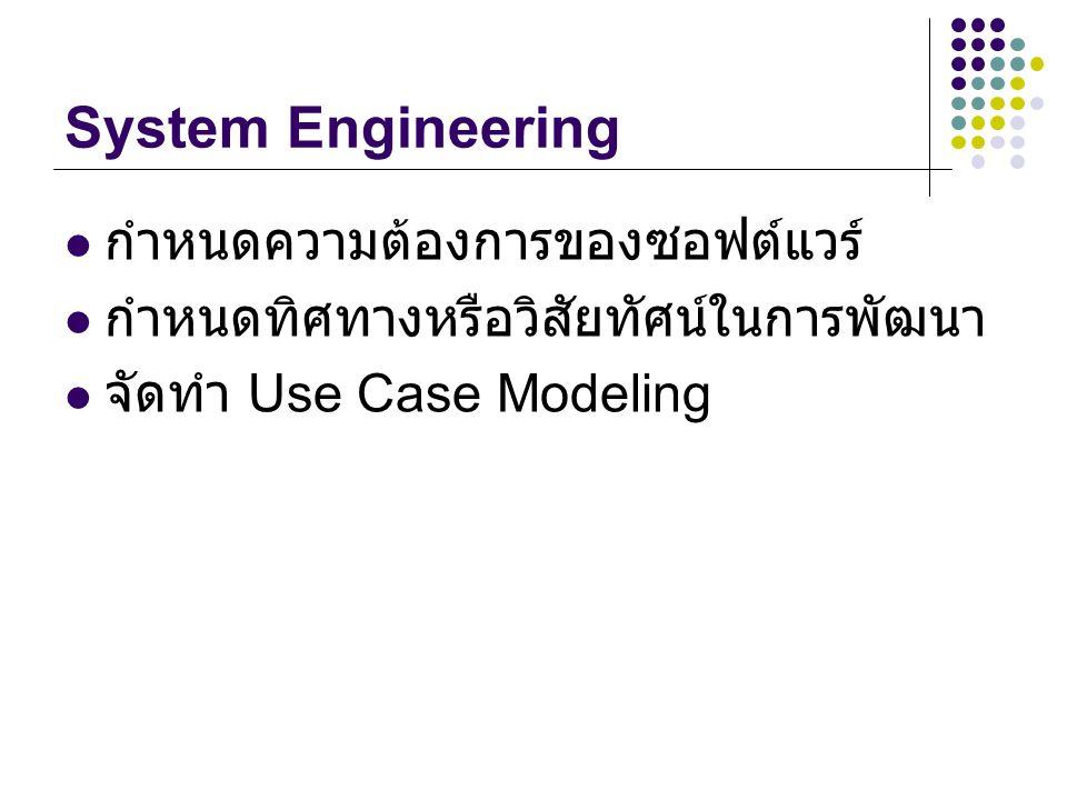 System Engineering กำหนดความต้องการของซอฟต์แวร์ กำหนดทิศทางหรือวิสัยทัศน์ในการพัฒนา จัดทำ Use Case Modeling