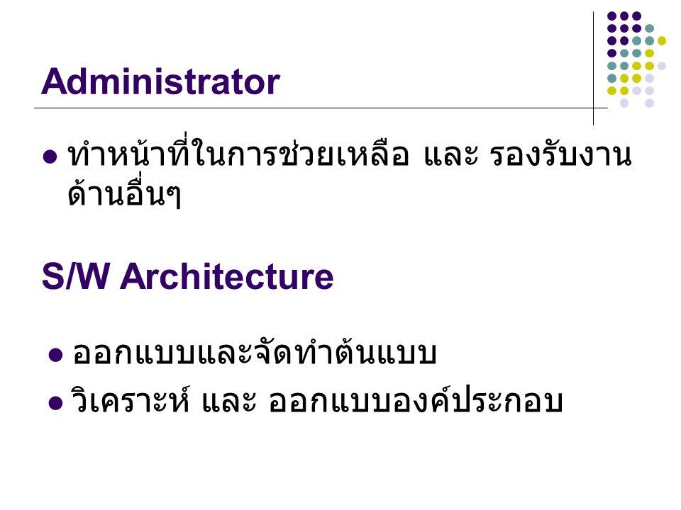 Administrator ทำหน้าที่ในการช่วยเหลือ และ รองรับงาน ด้านอื่นๆ S/W Architecture ออกแบบและจัดทำต้นแบบ วิเคราะห์ และ ออกแบบองค์ประกอบ