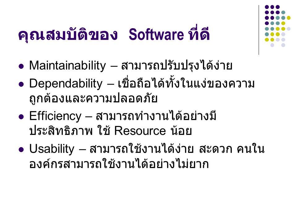 คุณสมบัติของ Software ที่ดี Maintainability – สามารถปรับปรุงได้ง่าย Dependability – เชื่อถือได้ทั้งในแง่ของความ ถูกต้องและความปลอดภัย Efficiency – สาม