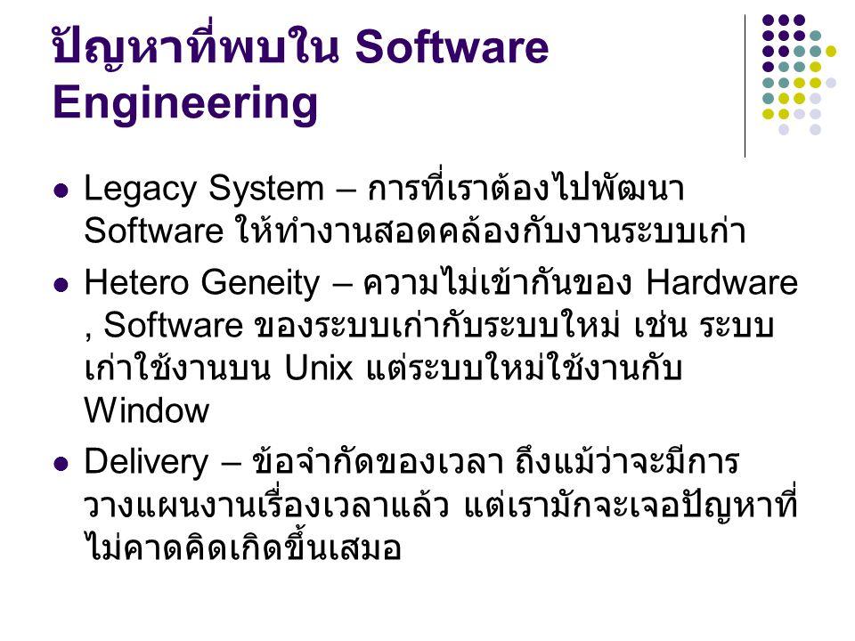 ปัญหาที่พบใน Software Engineering Legacy System – การที่เราต้องไปพัฒนา Software ให้ทำงานสอดคล้องกับงานระบบเก่า Hetero Geneity – ความไม่เข้ากันของ Hard