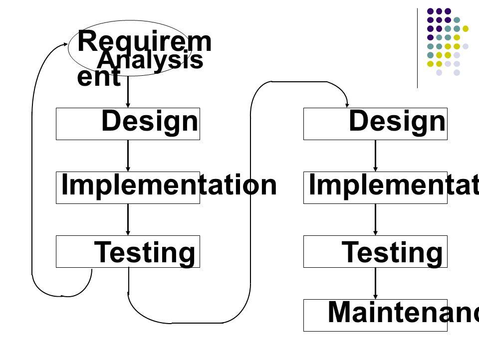 ข้อควรพิจารณา กำหนด Boundary( ขอบเขต ) ให้ชัดเจน Output ของ Subsystem หนึ่ง เป็น Input ของ Subsystem หนึ่ง ได้ ไม่ควรทำกับระบบใหญ่