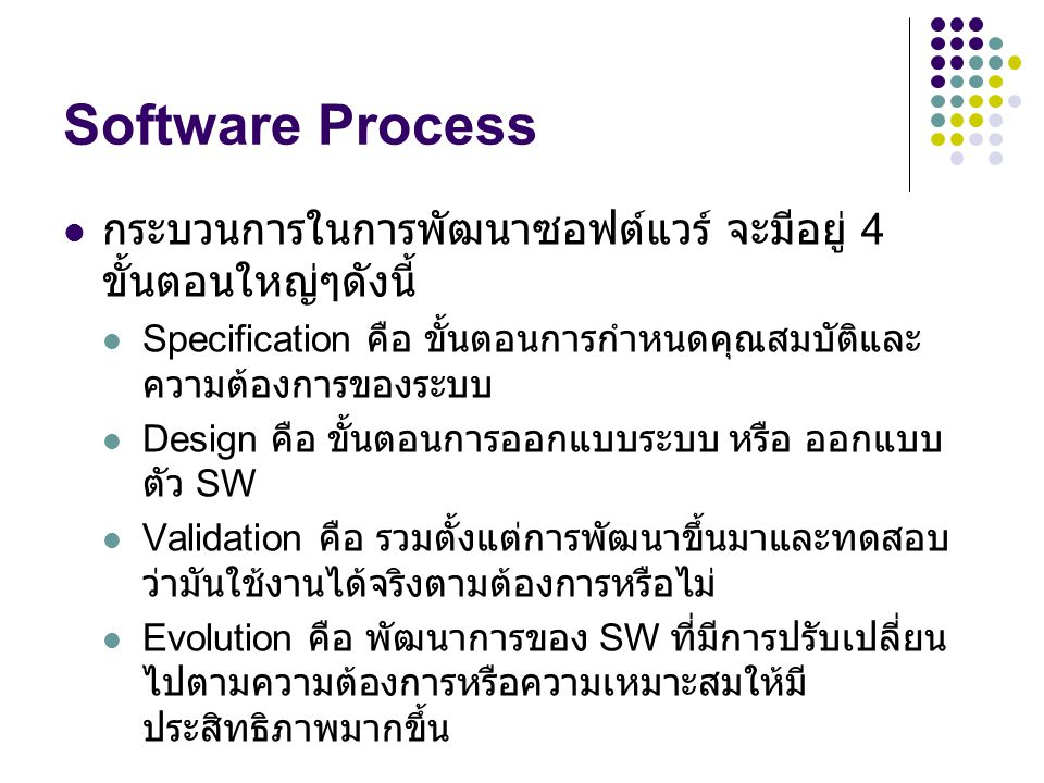 Software Development Life Cycle Problem Definition Feasibility Requirement Gathering & Elictation Analysis Design Implement Maintenamce