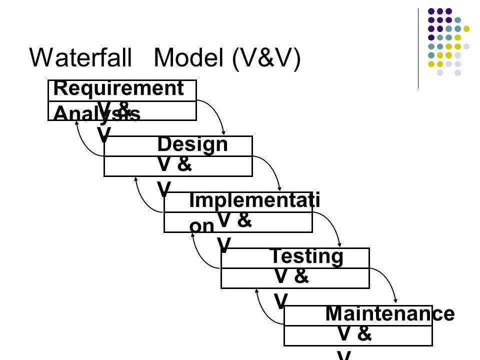 V&V หมายถึงอะไร Verification การตรวจสอบว่า ระบบทำงานตามที่กำหนดไว้หรือไม่ .