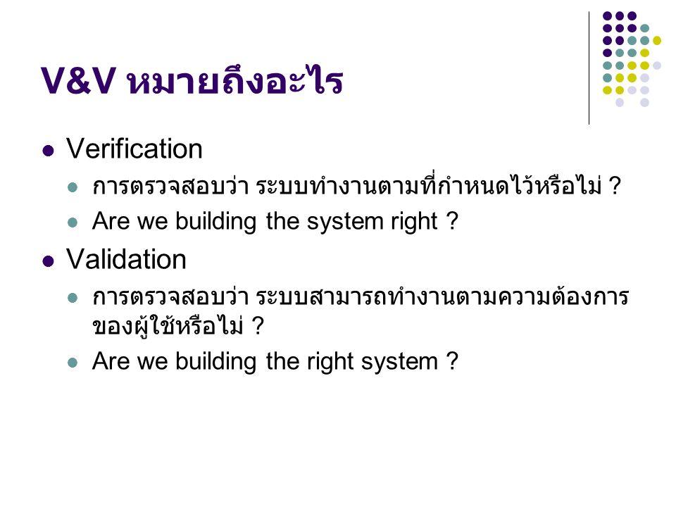 WFM แบบ V- Toshiba 1.System Planning 2. System Design 3.