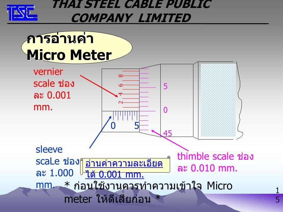 การอ่านค่า Micro Meter * ก่อนใช้งานควรทำความเข้าใจ Micro meter ให้ดีเสียก่อน * vernier scale ช่อง ละ 0.001 mm. sleeve scaLe ช่อง ละ 1.000 mm. thimble
