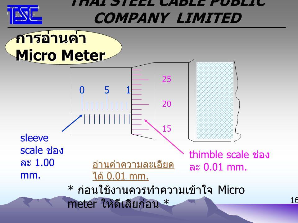 การอ่านค่า Micro Meter * ก่อนใช้งานควรทำความเข้าใจ Micro meter ให้ดีเสียก่อน * sleeve scale ช่อง ละ 1.00 mm. thimble scale ช่อง ละ 0.01 mm. อ่านค่าควา
