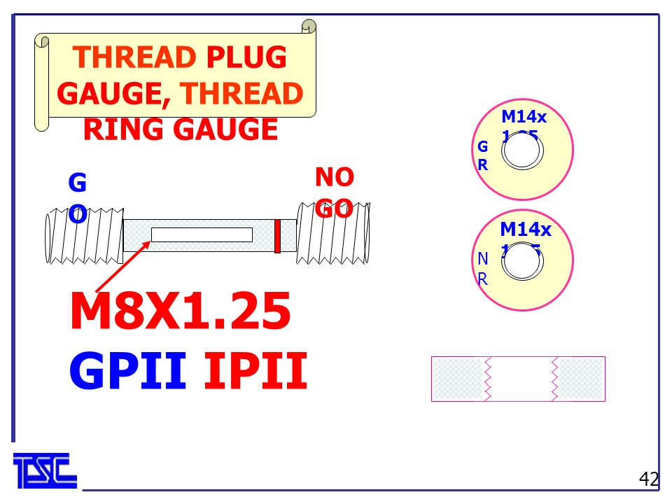 Pitch diameter Major diamete r Pitch Diameter Major Diameter P (Pitc h) Pitch diameter minor diam eter THREAD PLUG GAUGE, THREAD RING GAUGE 43