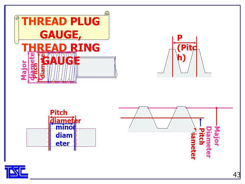 สัญลักษณ์ของ เครื่องมือ M8 X1.25 GP II IPII CLA SS I = CLASS 1 ความระเอียด มาก II = CLASS 2 ความ ละเอียด ปานกลาง III = CLASS 3 ความ ละเอียด น้อย กลุ่ม ผู้ใช้ IP = NOGO PLUG สำหรับ INSPECT.