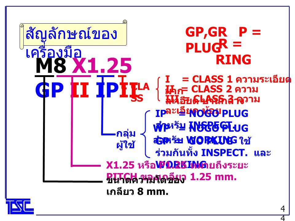 สัญลักษณ์ของ เครื่องมือ M8 X1.25 GP II IPII CLA SS I = CLASS 1 ความระเอียด มาก II = CLASS 2 ความ ละเอียด ปานกลาง III = CLASS 3 ความ ละเอียด น้อย กลุ่ม