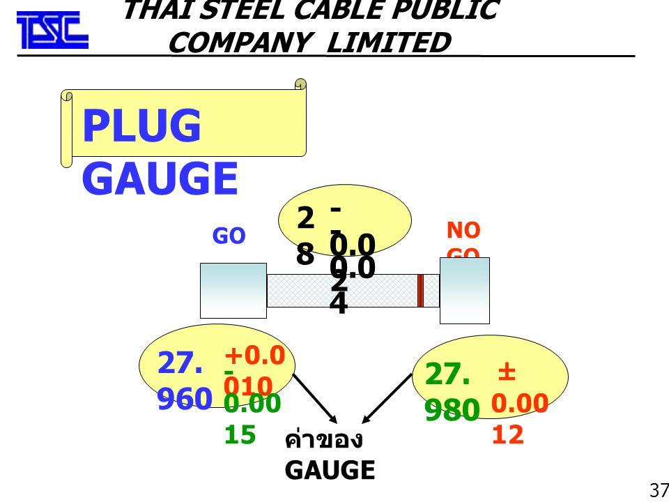 38 PLUG GAUGE การสังเกตุด้าน GO,NOGO PLUG GAUGE ด้าน GO - ด้าน GO จะมีขนาดเล็ก กว่า - ด้าน GO จะมีขนาดความ ยาวที่มากกว่า NO GO GOGO L L ด้าน NOGO - ด้าน NOGO จะมีขนาด ใหญ่กว่า - ด้าน NOGO จะมีขนาดความ ยาวที่สั้นมากกว่า - ด้าน NOGO จะมีร่องบากสีแดง เป็นสัญลักษณ์ THAI STEEL CABLE PUBLIC COMPANY LIMITED
