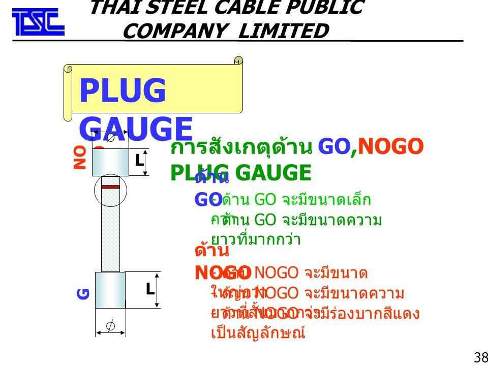 38 PLUG GAUGE การสังเกตุด้าน GO,NOGO PLUG GAUGE ด้าน GO - ด้าน GO จะมีขนาดเล็ก กว่า - ด้าน GO จะมีขนาดความ ยาวที่มากกว่า NO GO GOGO L L ด้าน NOGO - ด้