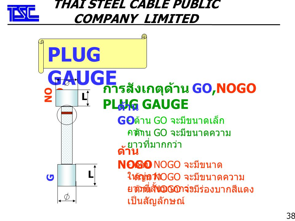 39 PLUG GAUGE สิ่งผิดพลาด ที่เกิดจาก การใช้ เครื่องมือ - ใส่ เครื่องมือ เอียง ไม่ ขนานกับ ชิ้นงาน GO GOGO - งานไม่ได้ ค่าแต่ พยายาม วัดให้ได้ THAI STEEL CABLE PUBLIC COMPANY LIMITED
