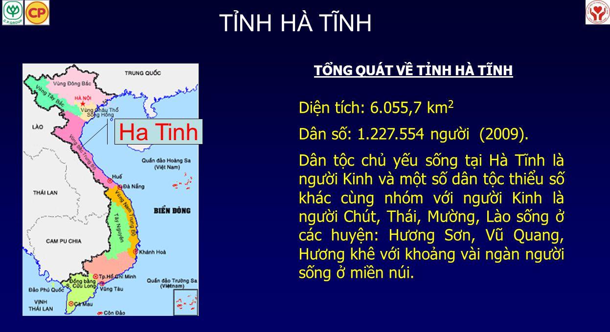 2 Diện tích: 6.055,7 km 2 Dân số: 1.227.554 người (2009). Dân tộc chủ yếu sống tại Hà Tĩnh là người Kinh và một số dân tộc thiểu số khác cùng nhóm với