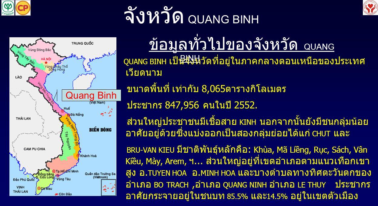 QUANG BINH เป็นจังหวัดที่อยู่ในภาคกลางตอนเหนือของประเทศ เวียดนาม ขนาดพื้นที่ เท่ากับ 8,065ตารางกิโลเมตร ประชากร 847,956 คนในปี 2552. ส่วนใหญ่ประชาชนมี