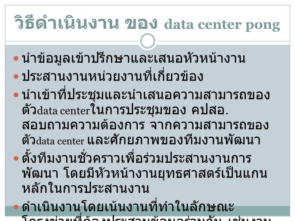 วิธีดำเนินงาน ของ data center pong นำข้อมูลเข้าปรึกษาและเสนอหัวหน้างาน ประสานงานหน่วยงานที่เกี่ยวข้อง นำเข้าที่ประชุมและนำเสนอความสามารถของ ตัว data center ในการประชุมของ คปสอ.