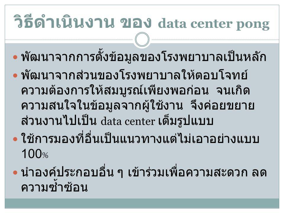 วิธีดำเนินงาน ของ data center pong พัฒนาจากการตั้งข้อมูลของโรงพยาบาลเป็นหลัก พัฒนาจากส่วนของโรงพยาบาลให้ตอบโจทย์ ความต้องการให้สมบูรณ์เพียงพอก่อน จนเกิด ความสนใจในข้อมูลจากผู้ใช้งาน จึงค่อยขยาย ส่วนงานไปเป็น data center เต็มรูปแบบ ใช้การมองที่อื่นเป็นแนวทางแต่ไม่เอาอย่างแบบ 100 % นำองค์ประกอบอื่น ๆ เข้าร่วมเพื่อความสะดวก ลด ความซ้ำซ้อน