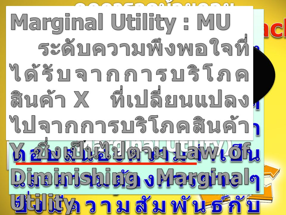 ตัวแปรต้น : Utility ตัวแปรตาม : สินค้า และบริการ