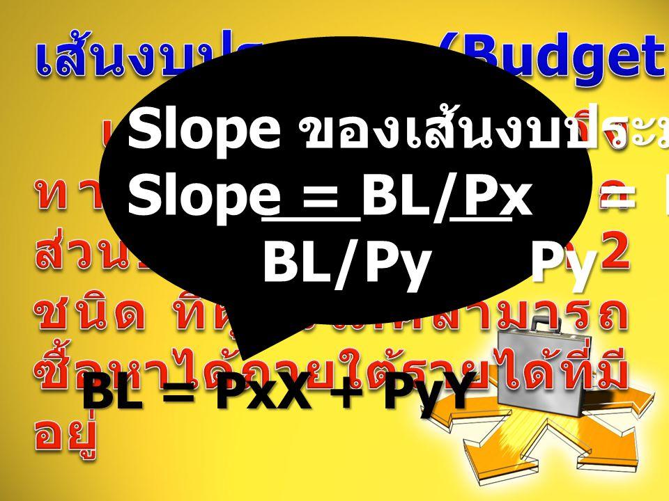 BL = PxX + PyY Slope ของเส้นงบประมาณ Slope = BL/Px=Px BL/PyPy