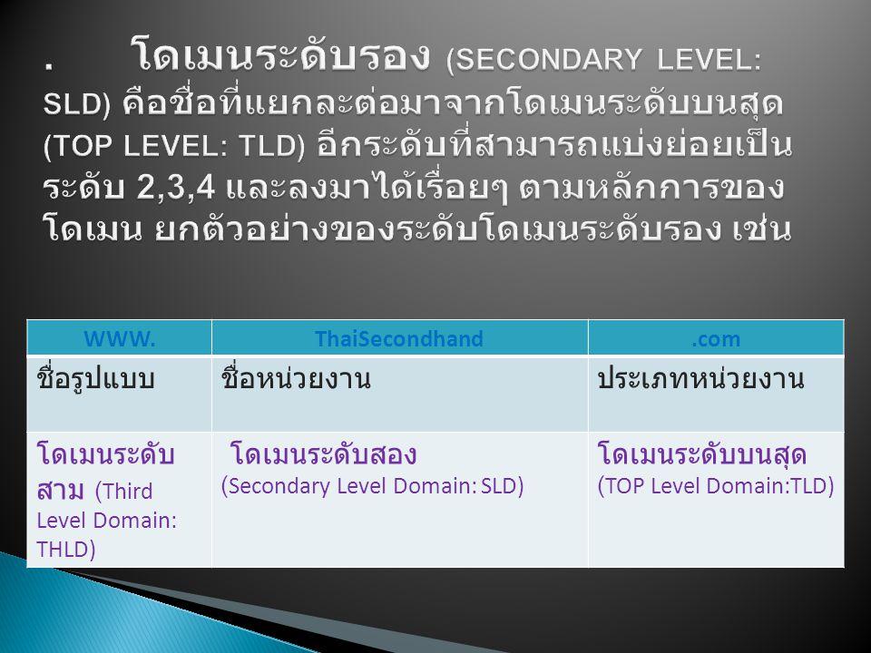 WWW.ThaiSecondhand.com ชื่อรูปแบบชื่อหน่วยงานประเภทหน่วยงาน โดเมนระดับ สาม (Third Level Domain: THLD) โดเมนระดับสอง (Secondary Level Domain: SLD) โดเมนระดับบนสุด (TOP Level Domain:TLD)