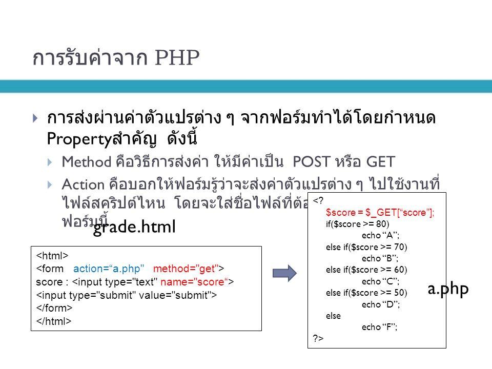 การรับค่าจาก PHP  การส่งผ่านค่าตัวแปรต่าง ๆ จากฟอร์มทำได้โดยกำหนด Property สำคัญ ดังนี้  Method คือวิธีการส่งค่า ให้มีค่าเป็น POST หรือ GET  Action