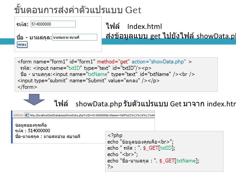ขั้นตอนการส่งค่าตัวแปรแบบ Get รหัส: ชื่อ - นามสกุล: ไฟล์ Index.html ส่งข้อมูลแบบ get ไปยังไฟล์ showData.php ไฟล์ showData.php รับตัวแปรแบบ Get มาจาก i