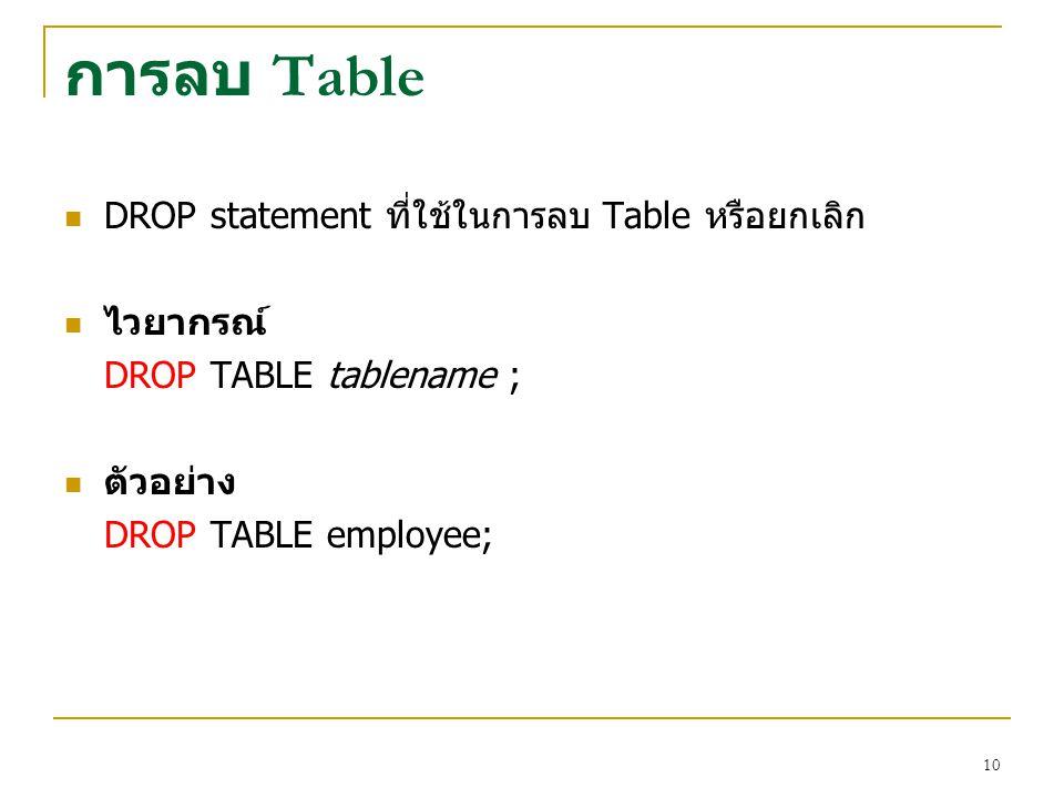 10 การลบ Table DROP statement ที่ใช้ในการลบ Table หรือยกเลิก ไวยากรณ์ DROP TABLE tablename ; ตัวอย่าง DROP TABLE employee;