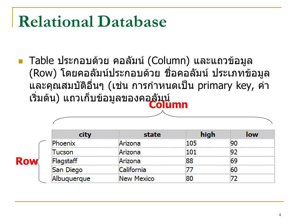 4 Relational Database Table ประกอบด้วย คอลัมน์ (Column) และแถวข้อมูล (Row) โดยคอลัมน์ประกอบด้วย ชื่อคอลัมน์ ประเภทข้อมูล และคุณสมบัติอื่นๆ ( เช่น การก
