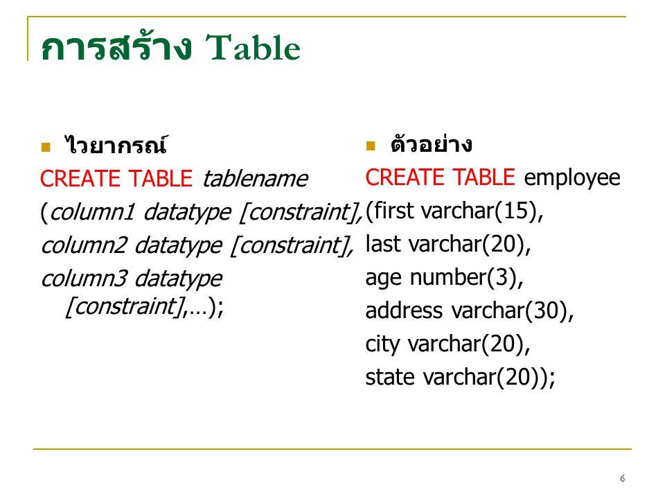 6 การสร้าง Table ไวยากรณ์ CREATE TABLE tablename (column1 datatype [constraint], column2 datatype [constraint], column3 datatype [constraint],…); ตัวอ