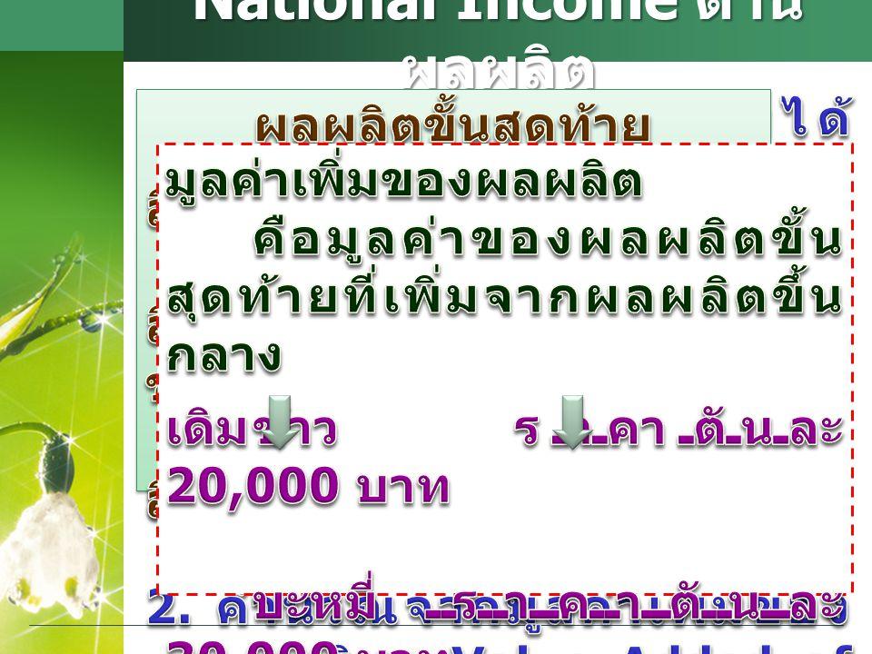 National Income ด้าน ผลผลิต