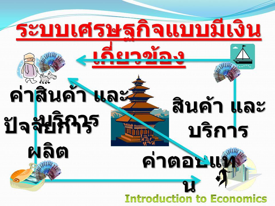 ระบบเศรษฐกิจแบบมีเงิน เกี่ยวข้อง ปัจจัยการ ผลิต ค่าตอบแท น สินค้า และ บริการ ค่าสินค้า และ บริการ