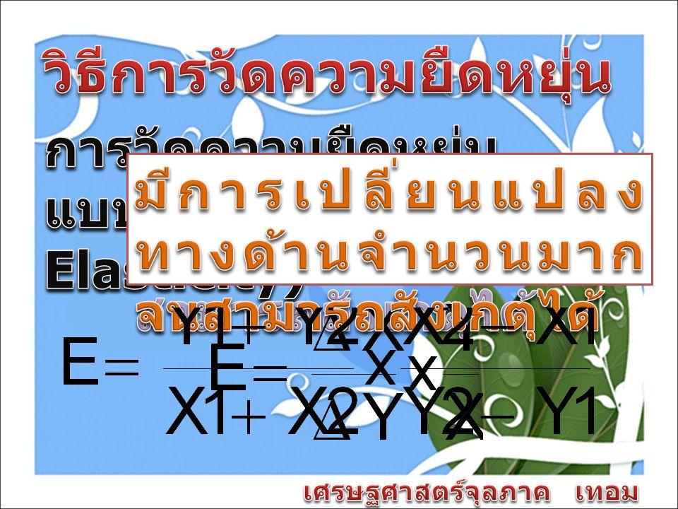 ค่าความ ยืดหยุ่นจุด B E = 4 8= -4.00 -2 4 -2 4 ค่าความ ยืดหยุ่นจุด B E = 4 8= -4.00 -2 4 -2 4 x ค่าความยืดหยุ่น จุด AB E = 8 + 68 – 4 = -2.33 4 + 86 – 8 ค่าความยืดหยุ่น จุด AB E = 8 + 68 – 4 = -2.33 4 + 86 – 8 x Inferior Goods Normal Goods ราคาปริมาณอุปสงค์ชากาแฟ 1054 1245 ค่าความยืดหยุ่นของชา E = -1.22 ค่าความยืดหยุ่นของชา Substitution Goods