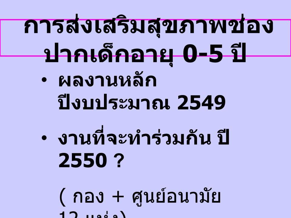 การส่งเสริมสุขภาพช่อง ปากเด็กอายุ 0-5 ปี ผลงานหลัก ปีงบประมาณ 2549 งานที่จะทำร่วมกัน ปี 2550 ? ( กอง + ศูนย์อนามัย 12 แห่ง )
