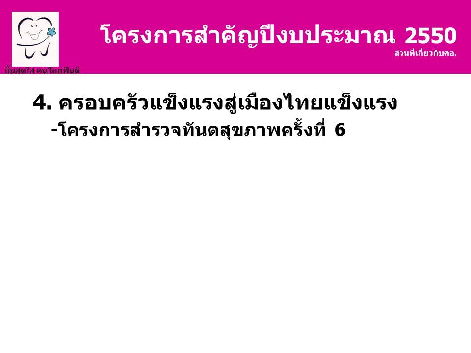 4. ครอบครัวแข็งแรงสู่เมืองไทยแข็งแรง -โครงการสำรวจทันตสุขภาพครั้งที่ 6 โครงการสำคัญปีงบประมาณ 2550 ส่วนที่เกี่ยวกับศอ. ยิ้มสดใส คนไทยฟันดี